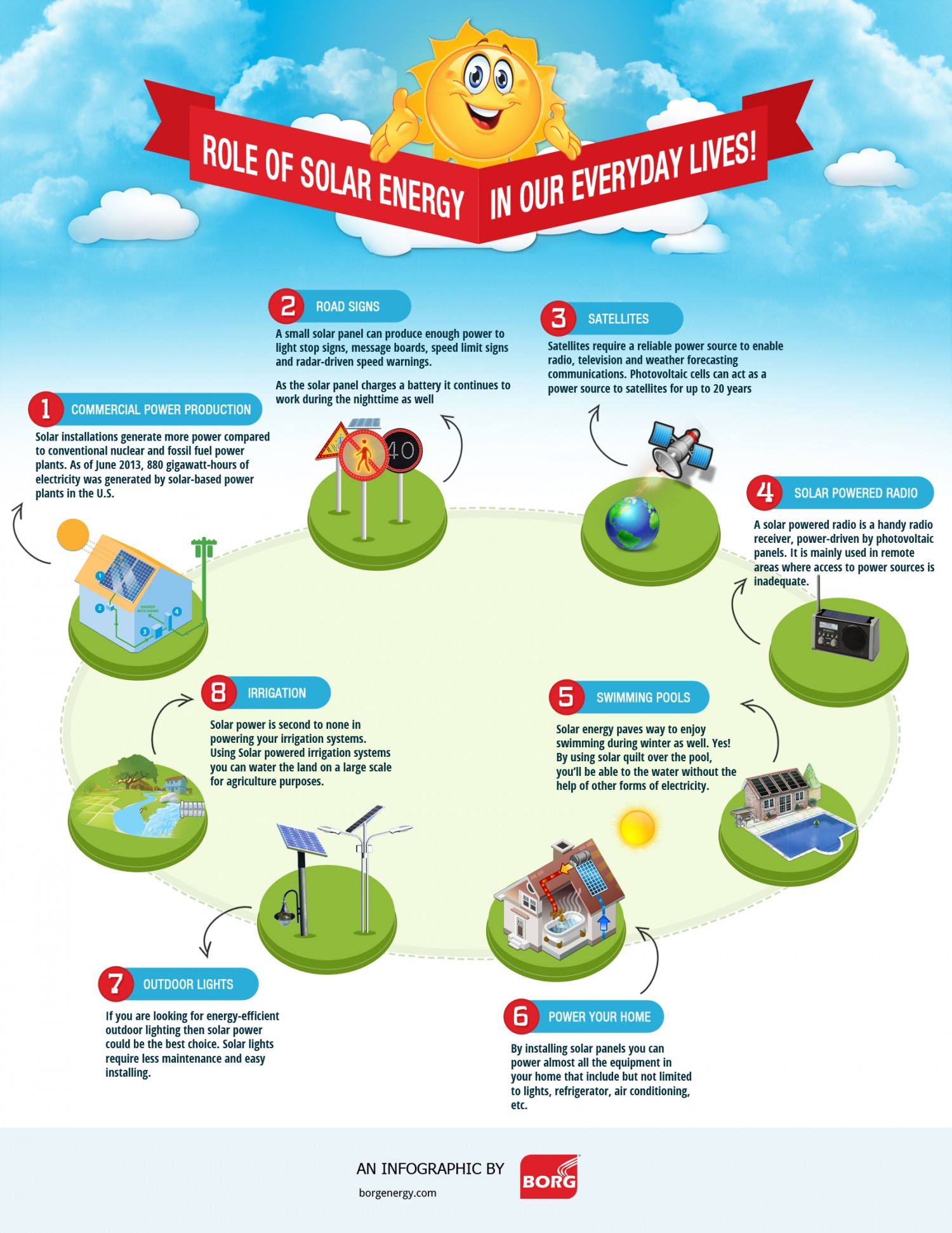 an-infographic-on-the-influence-of-solar-energy-in-our-lives_537c8a6b87663_w1500